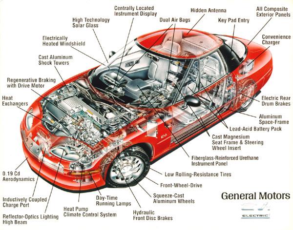 Steve Parker Motoring / The Car Nut: May 2009