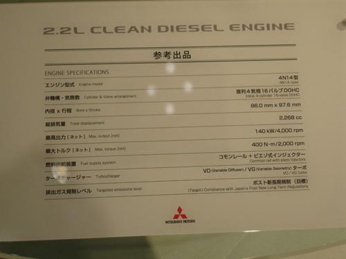Mitsubishi's 2.2 Liter Clean-Diesel Engine Specs