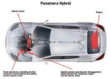 Porschepanamerahybridghost